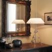 FontanaArte ASHANGHAI lampada da tavolo